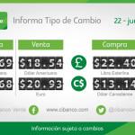 Precio del dólar en ventanilla de CIBanco