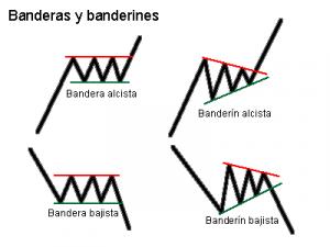banderas-bandernes