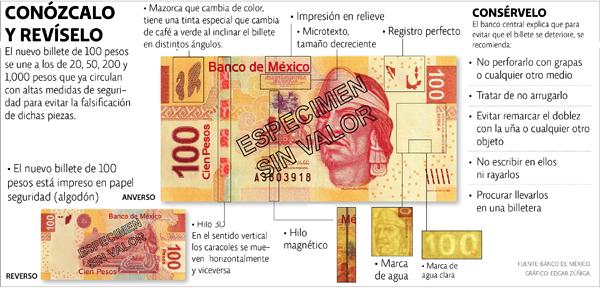 Identificador de moneda falso del Banco de México