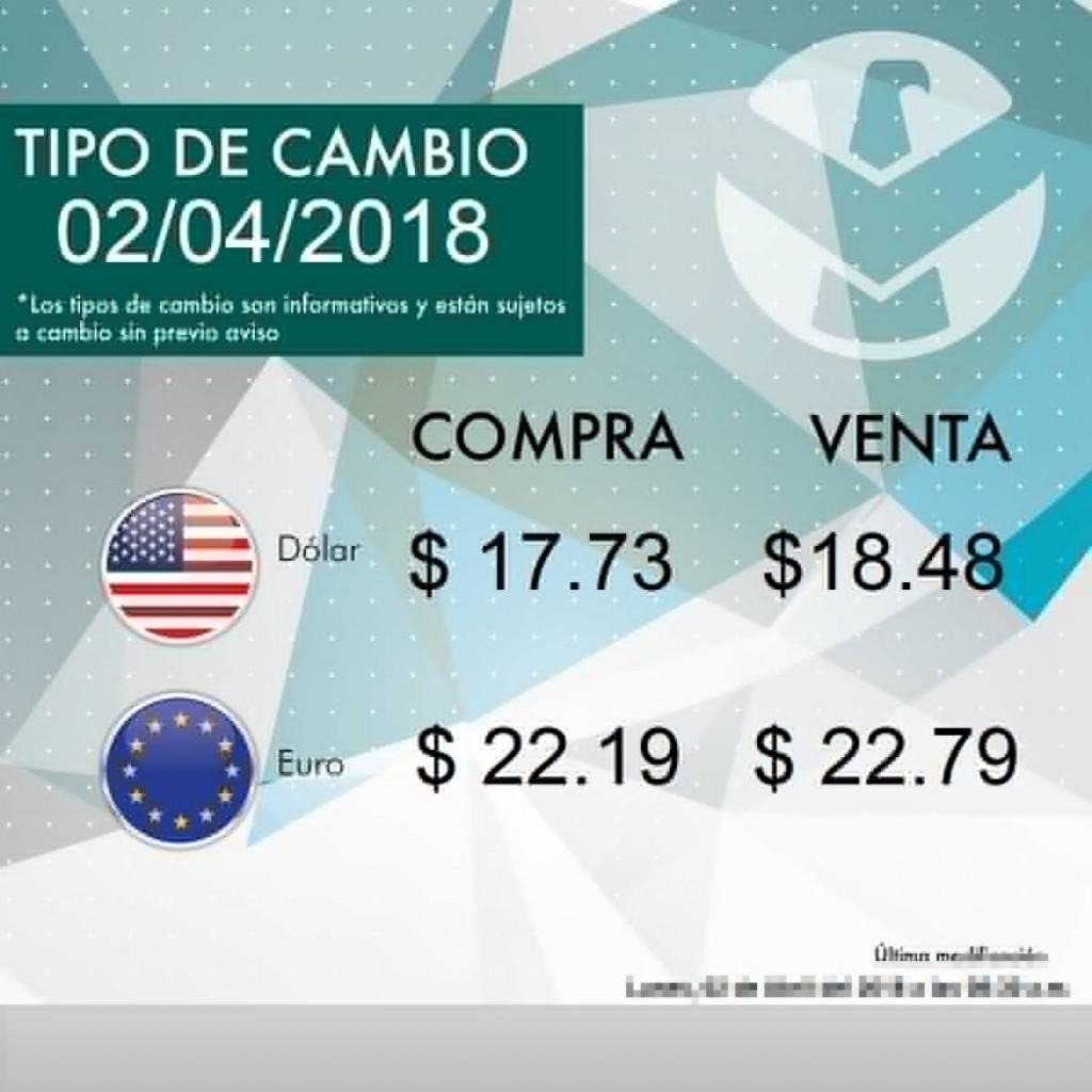 dolar banjercito