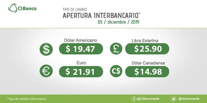 dolar cibanco