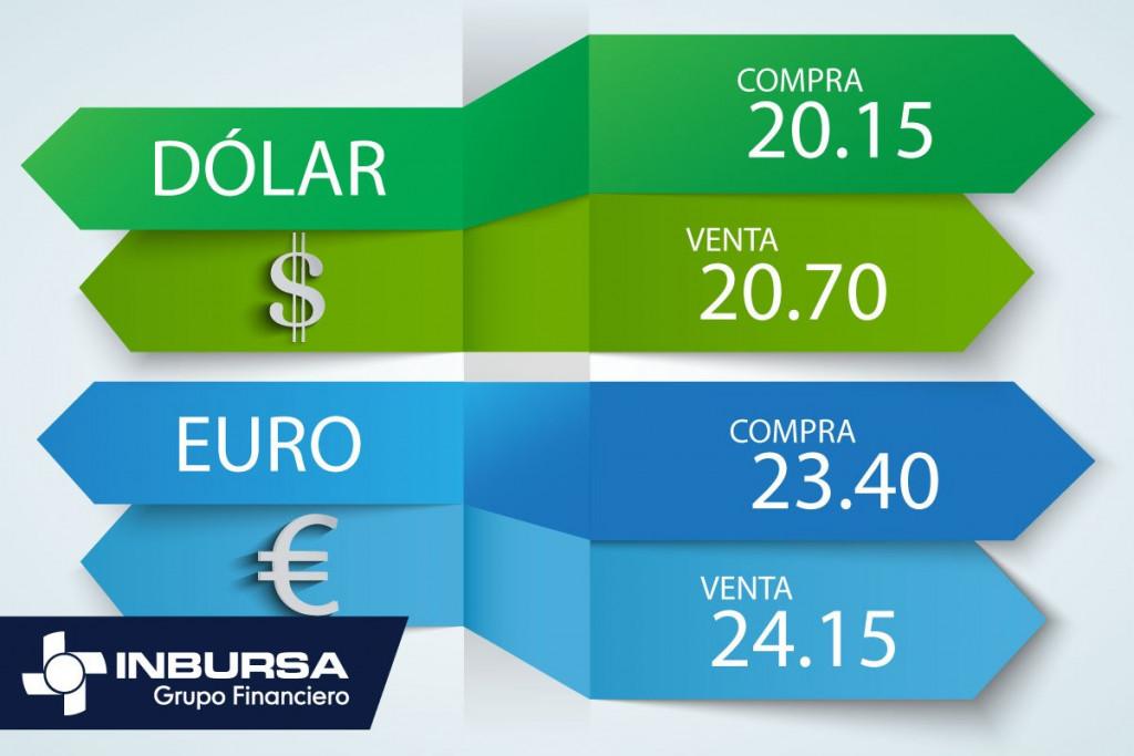dolar inbursa