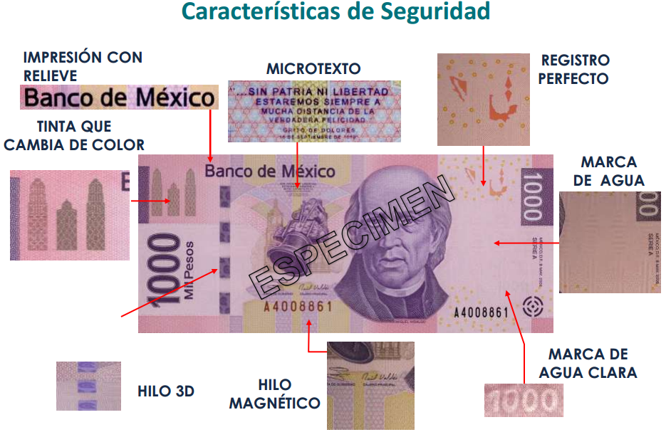 seguridad billete 1000 pesos